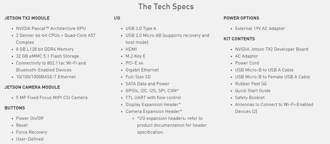 Jetson Tx2 Camera Interface