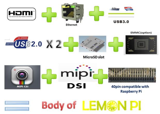 Lemon-Pi Single Board Computer