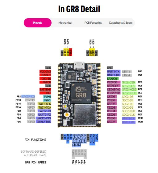 CHIP Pro Dev Kit (includes a CHIP)